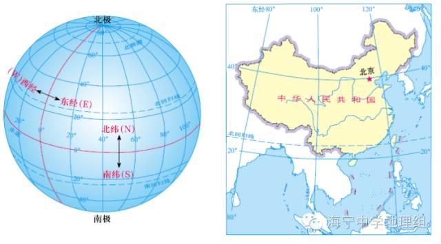 地球仪经纬度_【准高一生】初高中地理衔接第2课——经纬网2