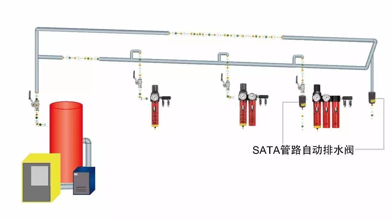 形状,避免液态冷凝物直接进入支管道.