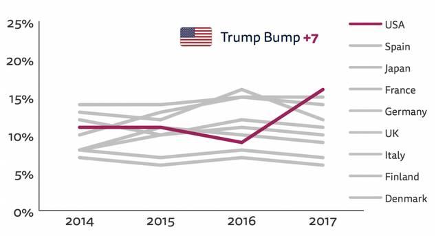 美国人口数量2016_关于美国移民人口的真相(3)