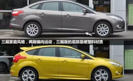 什么是两厢车和三厢车_两厢车那么多优点,为什么还要买三厢车?_搜狐汽车_搜狐网