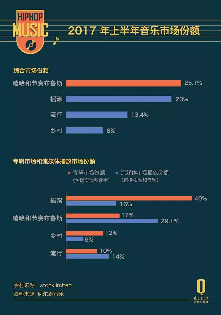 《中国有嘻哈》第二季面临难产?PGONE黑色闹剧后的冷思考